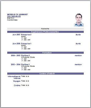 Gallery of French Cv Example - wholesalediningchairscom